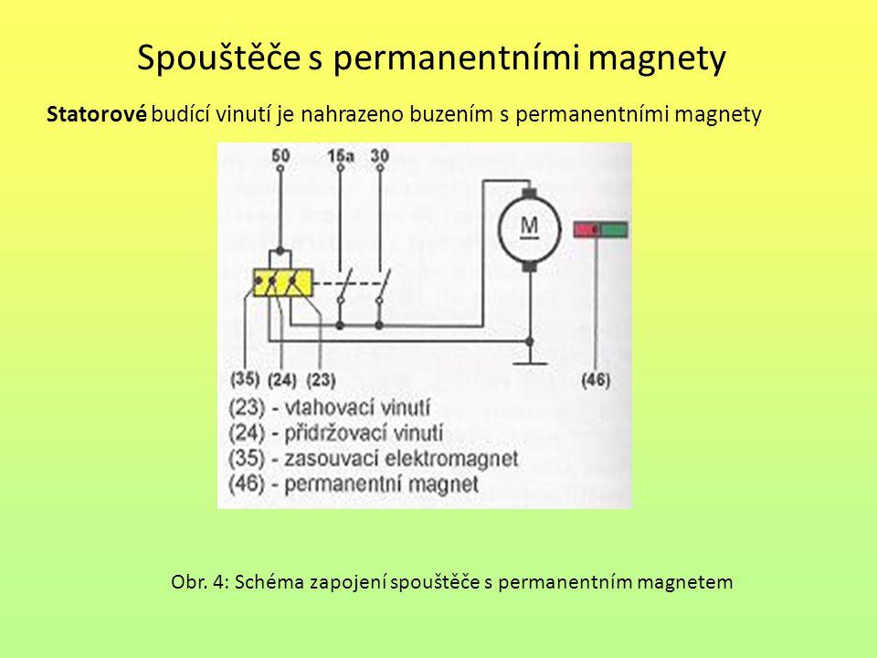 Spouštěče s permanentními magnety
