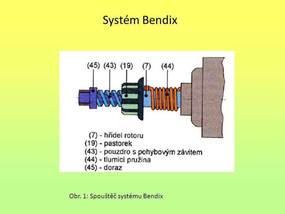 Systém Bendix Obr. 1: Spouštěč systému Bendix