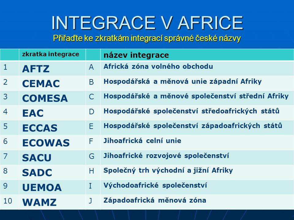 INTEGRACE V AFRICE Přiřaďte ke zkratkám integrací správné české názvy