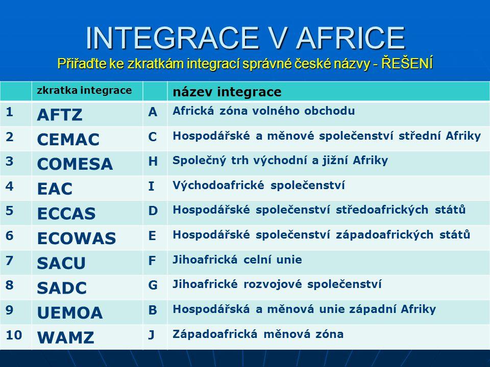 INTEGRACE V AFRICE Přiřaďte ke zkratkám integrací správné české názvy - ŘEŠENÍ