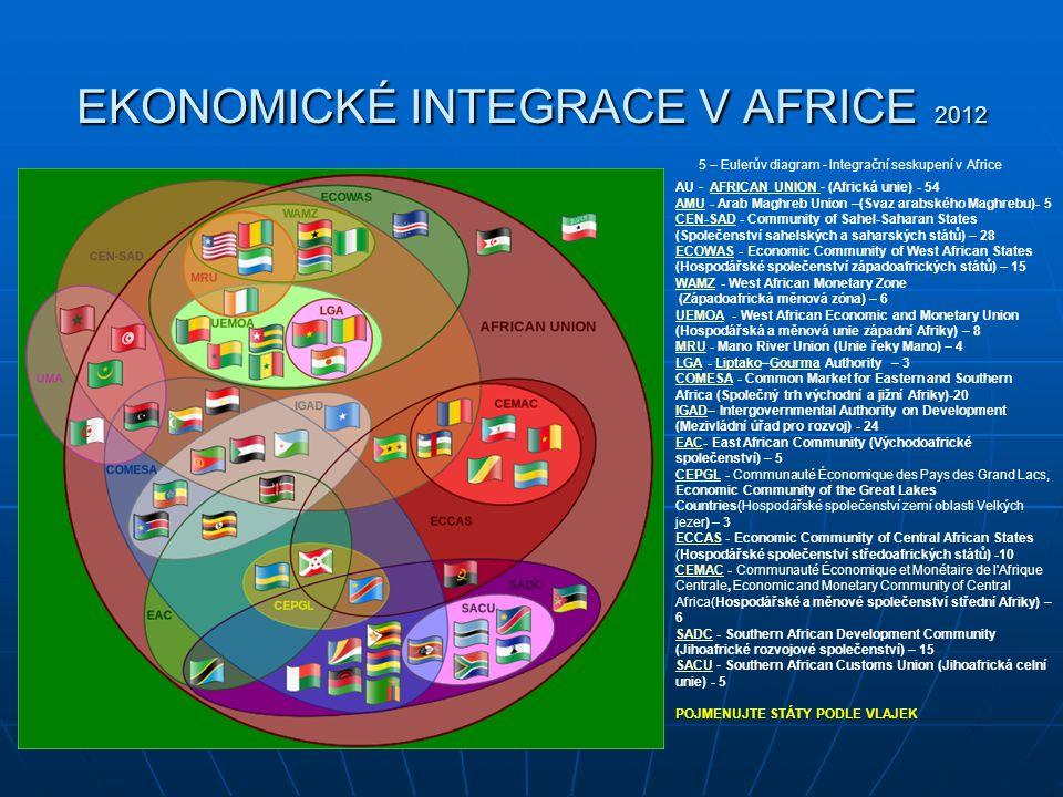 EKONOMICKÉ INTEGRACE V AFRICE 2012