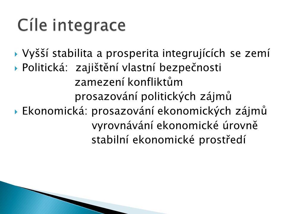 Cíle integrace Vyšší stabilita a prosperita integrujících se zemí