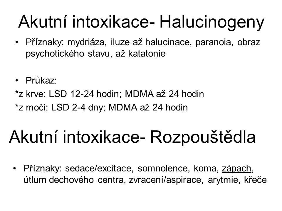 Akutní intoxikace- Halucinogeny