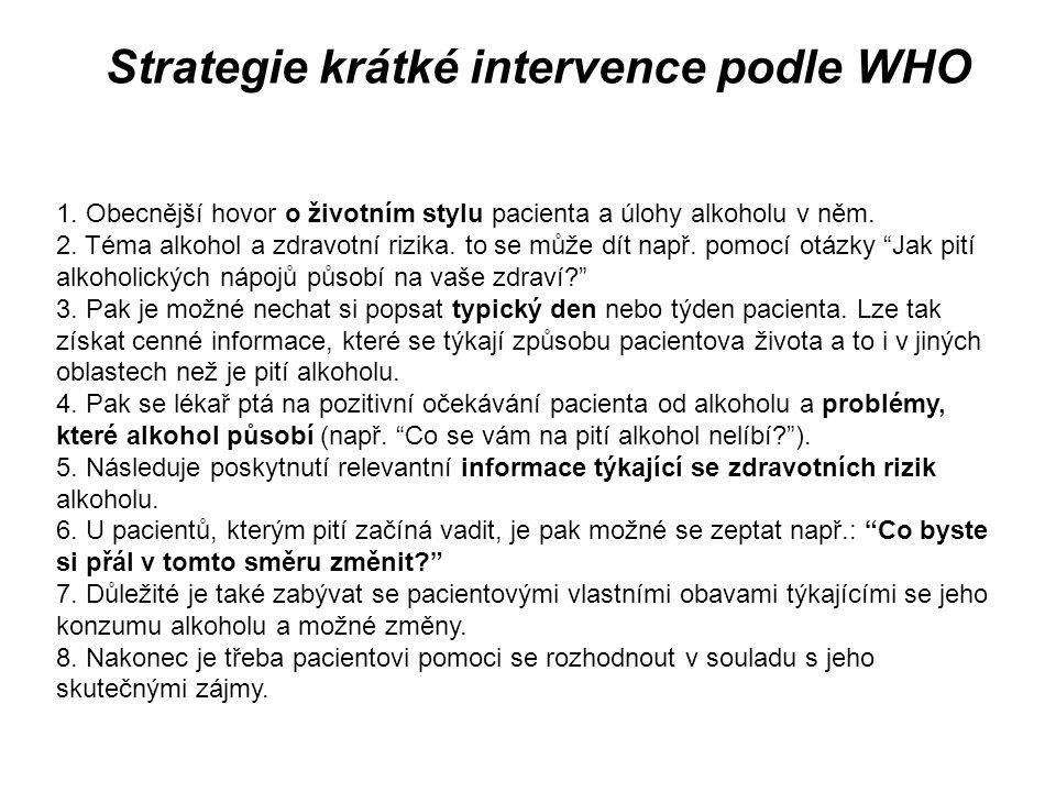 Strategie krátké intervence podle WHO