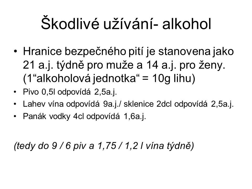Škodlivé užívání- alkohol