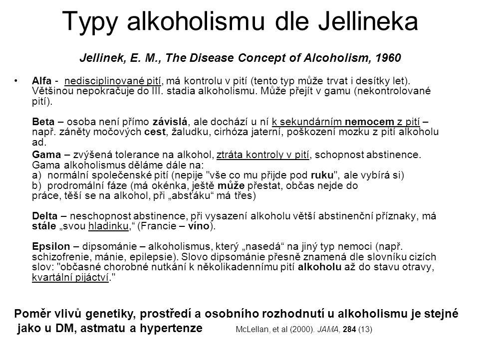 Typy alkoholismu dle Jellineka Jellinek, E. M