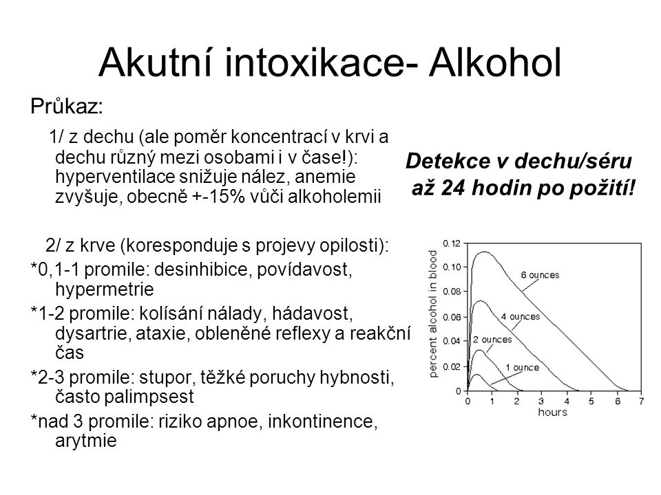 Akutní intoxikace- Alkohol