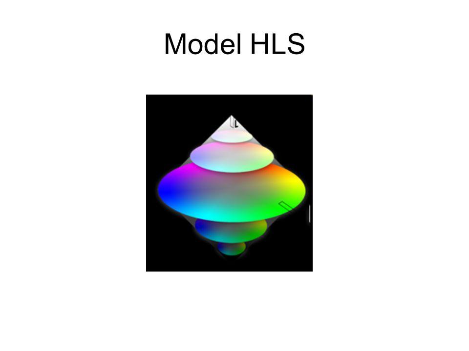Model HLS