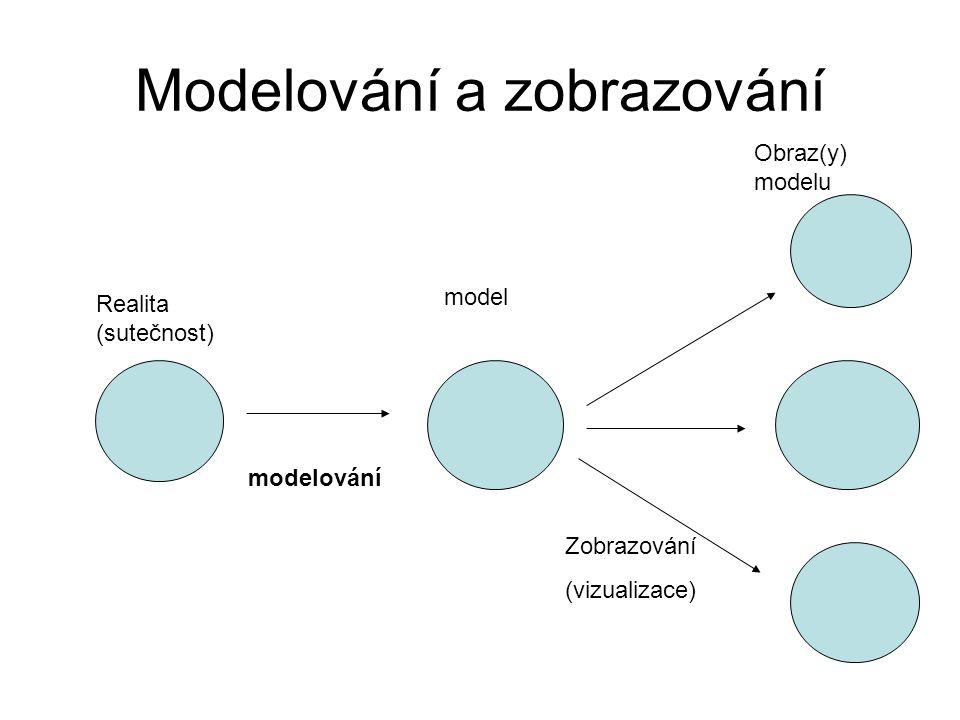 Modelování a zobrazování