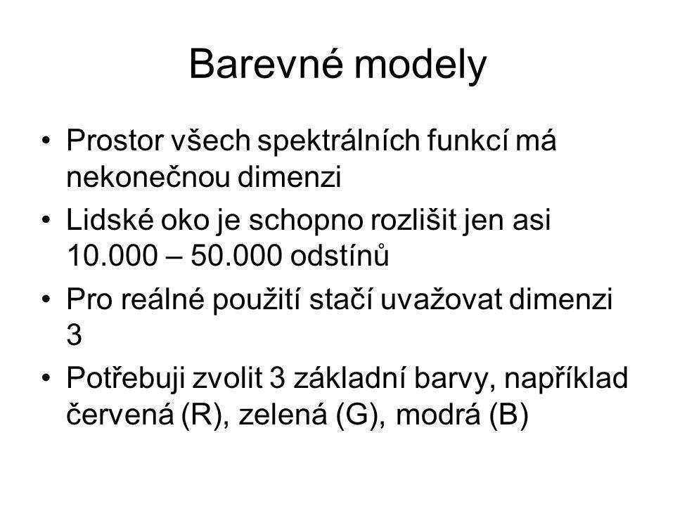 Barevné modely Prostor všech spektrálních funkcí má nekonečnou dimenzi