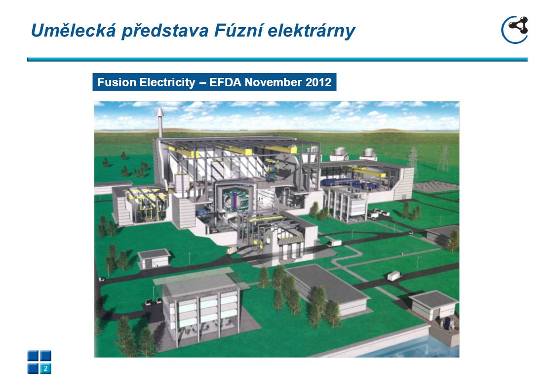 Pozadí problému Výroba energie je založena na kombinaci jaderné fúze s použitím plazmy.