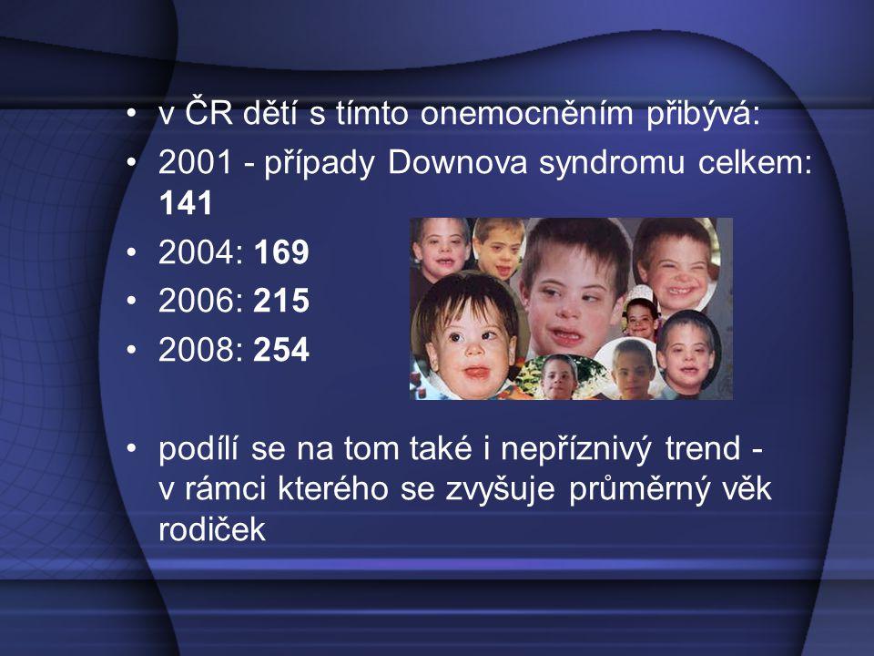 v ČR dětí s tímto onemocněním přibývá: