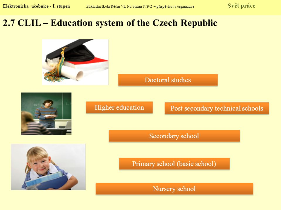 2.7 CLIL – Education system of the Czech Republic