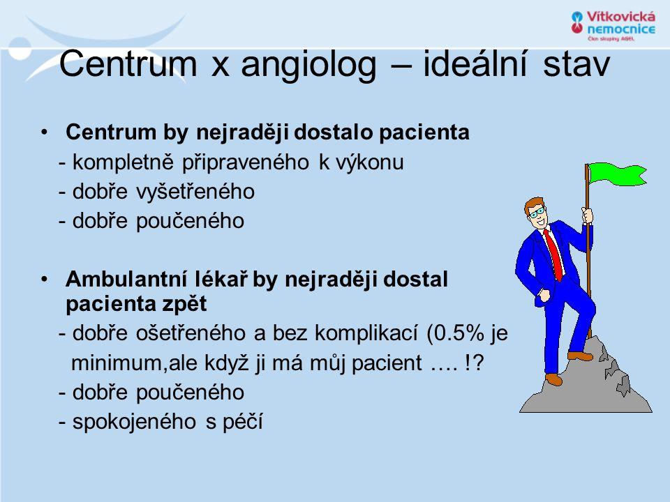 Centrum x angiolog – ideální stav
