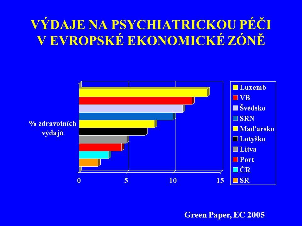 VÝDAJE NA PSYCHIATRICKOU PÉČI V EVROPSKÉ EKONOMICKÉ ZÓNĚ
