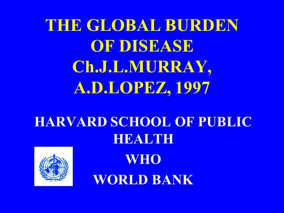 THE GLOBAL BURDEN OF DISEASE Ch.J.L.MURRAY, A.D.LOPEZ, 1997