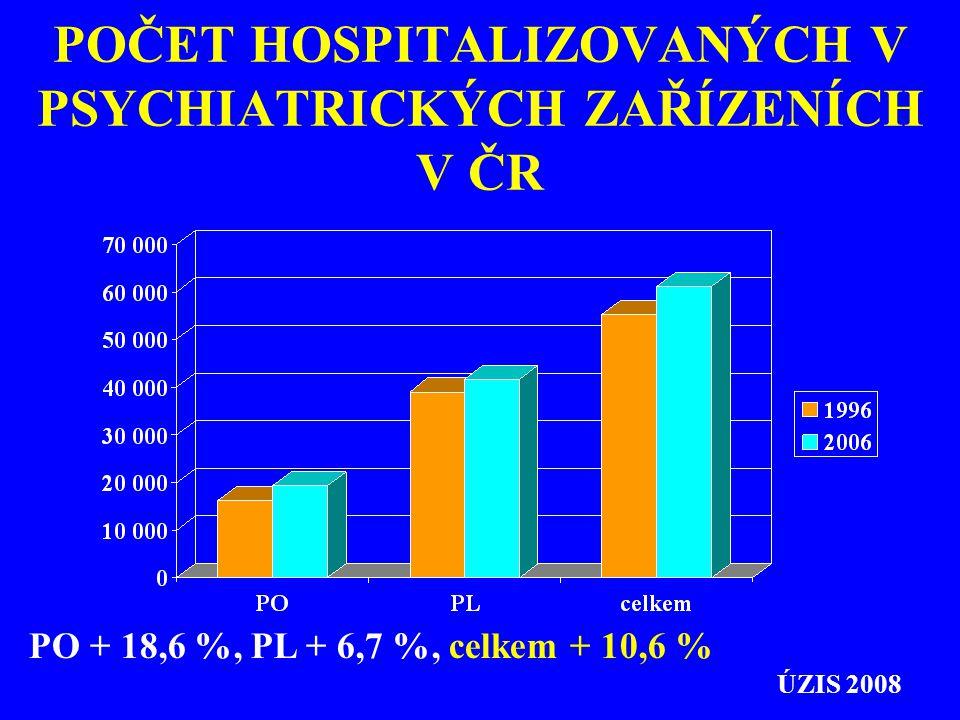 POČET HOSPITALIZOVANÝCH V PSYCHIATRICKÝCH ZAŘÍZENÍCH V ČR