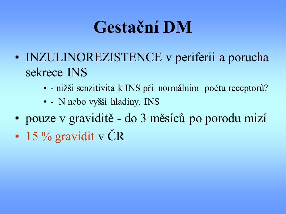 Gestační DM INZULINOREZISTENCE v periferii a porucha sekrece INS