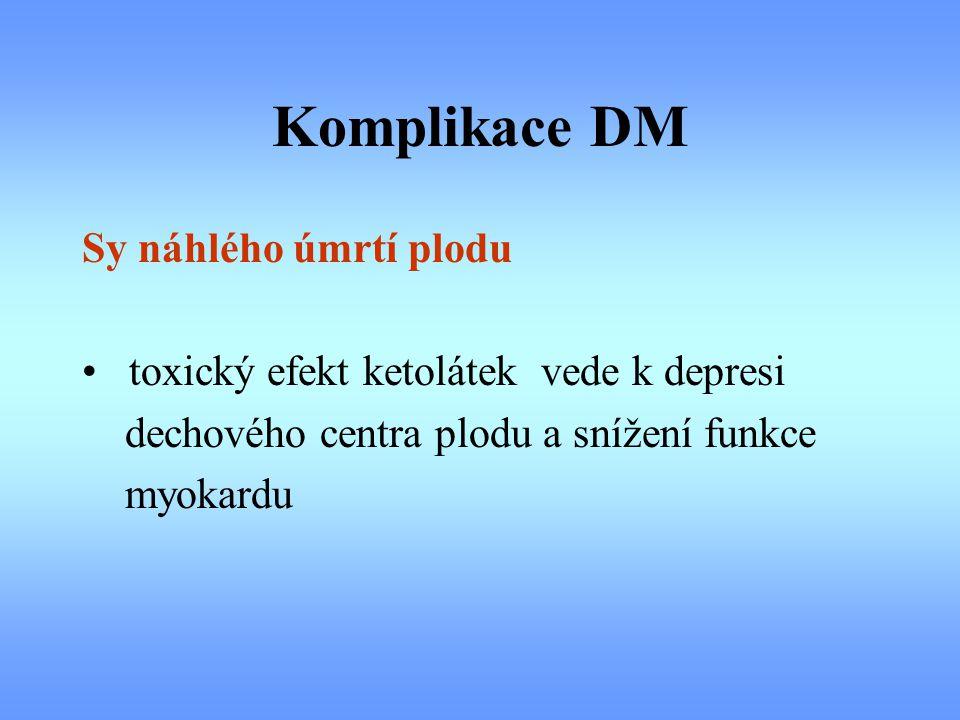 Komplikace DM Sy náhlého úmrtí plodu