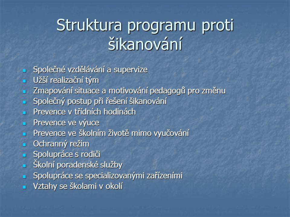 Struktura programu proti šikanování