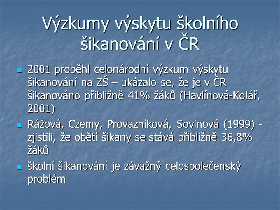 Výzkumy výskytu školního šikanování v ČR