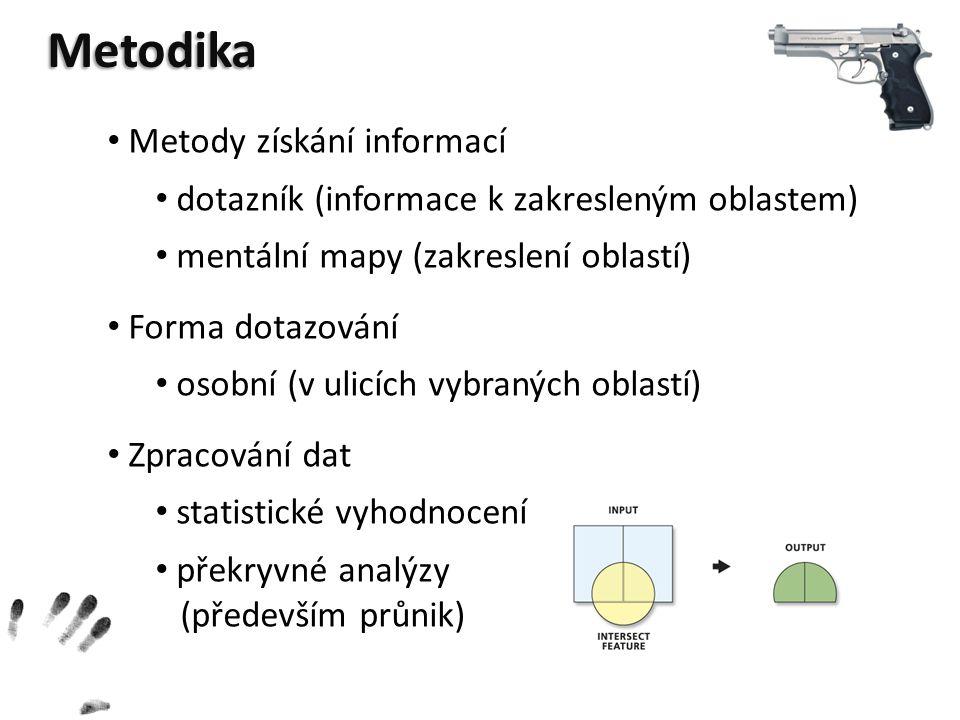Metodika Metody získání informací