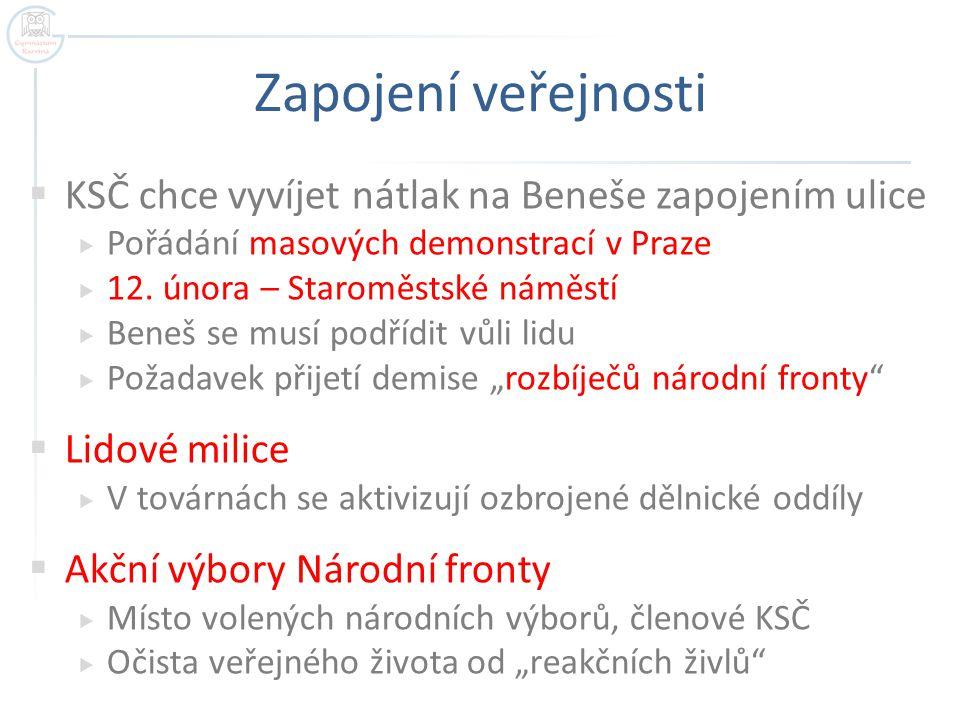 Zapojení veřejnosti KSČ chce vyvíjet nátlak na Beneše zapojením ulice