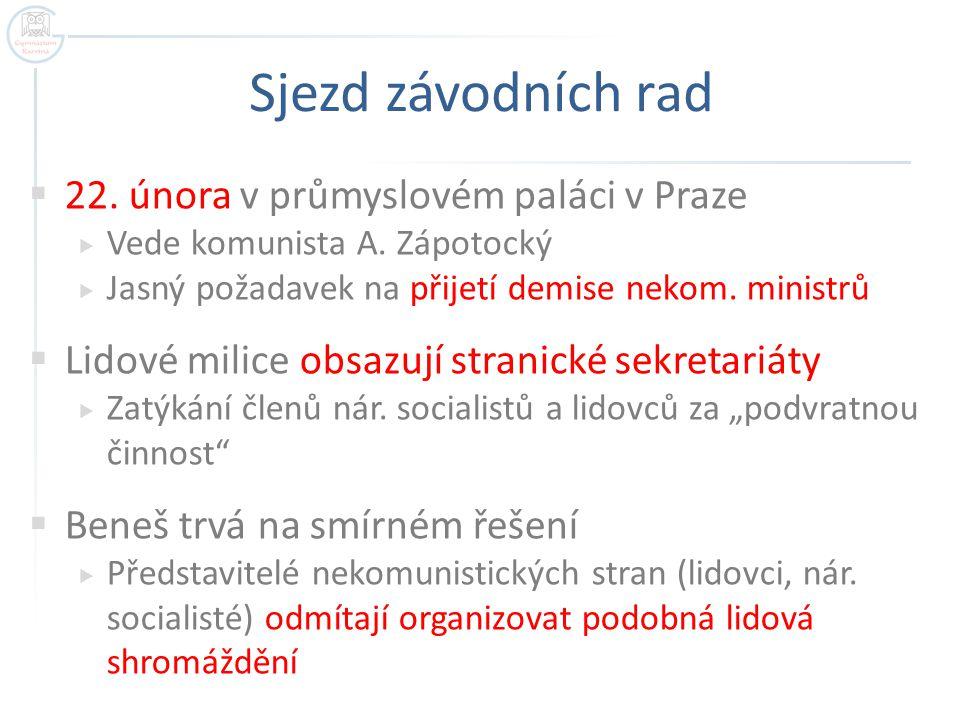Sjezd závodních rad 22. února v průmyslovém paláci v Praze