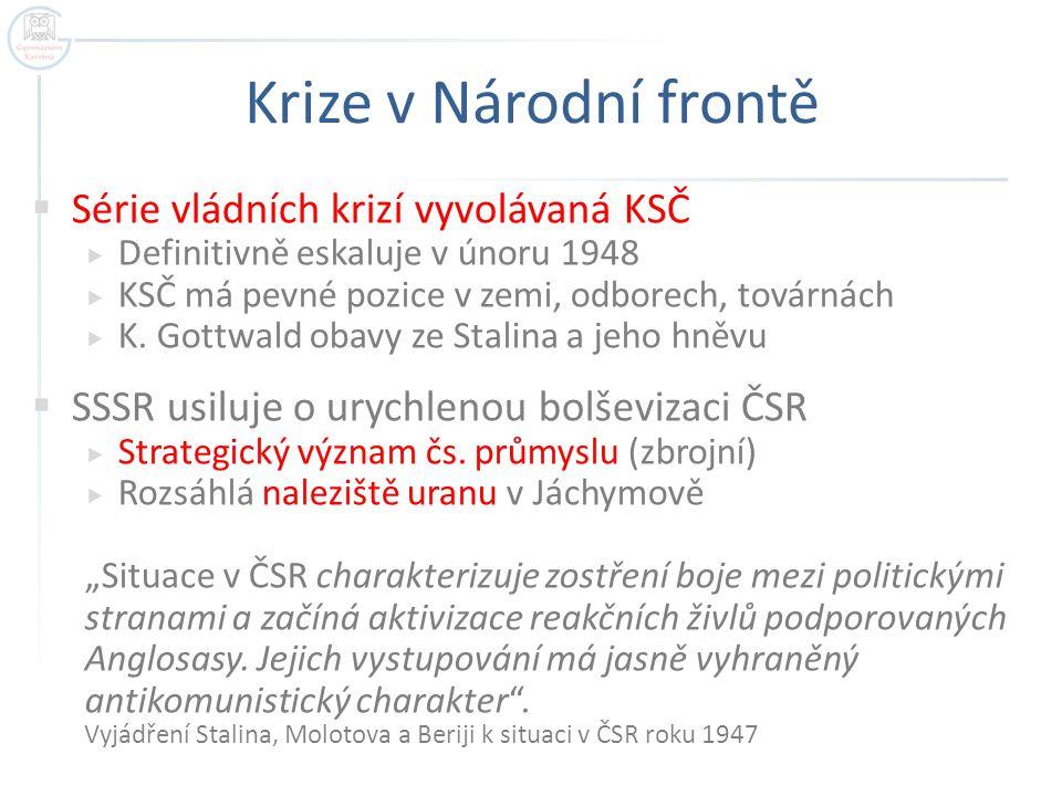 Krize v Národní frontě Série vládních krizí vyvolávaná KSČ