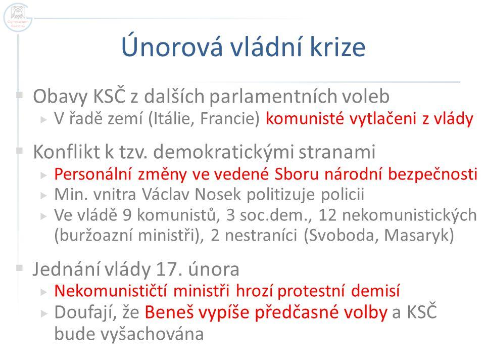 Únorová vládní krize Obavy KSČ z dalších parlamentních voleb