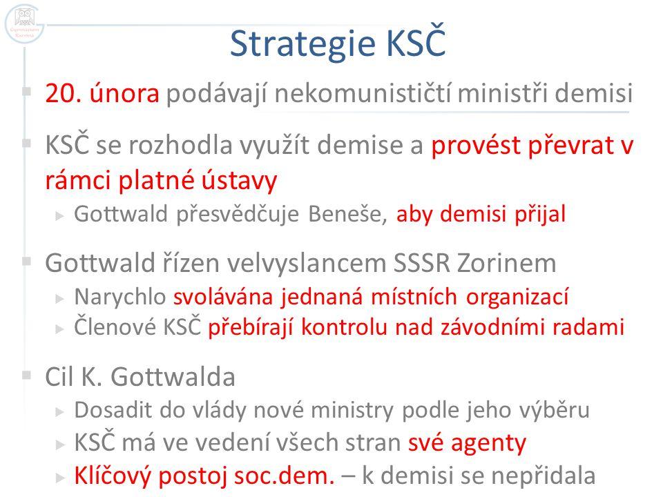 Strategie KSČ 20. února podávají nekomunističtí ministři demisi