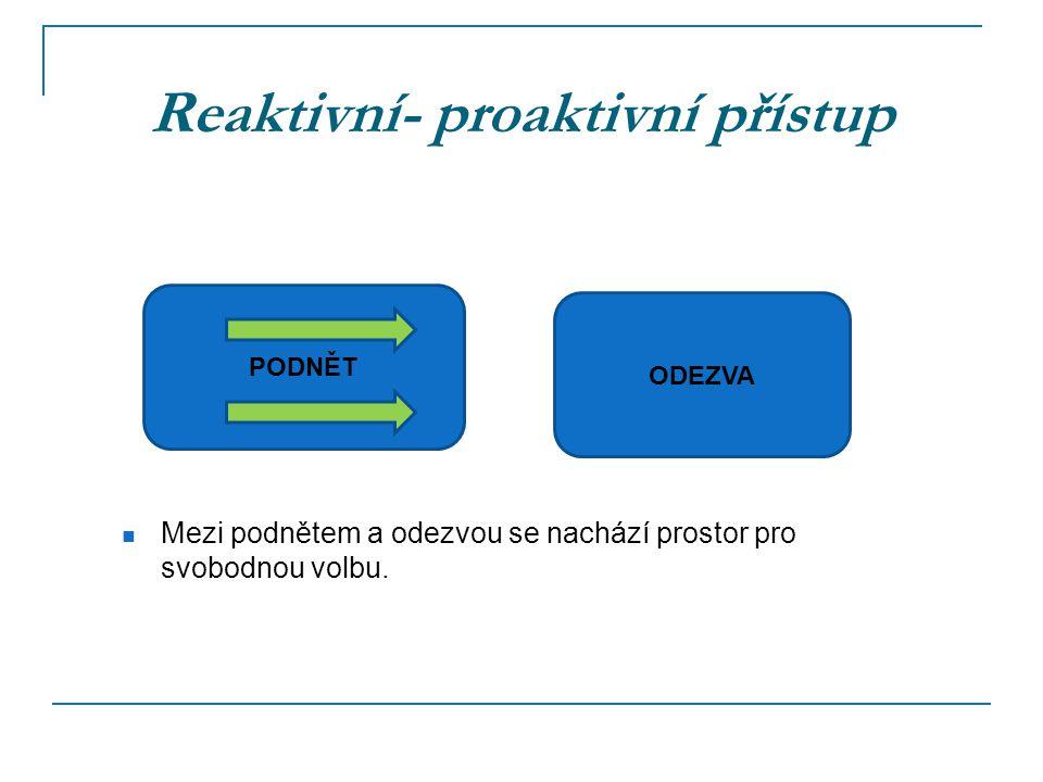Reaktivní- proaktivní přístup