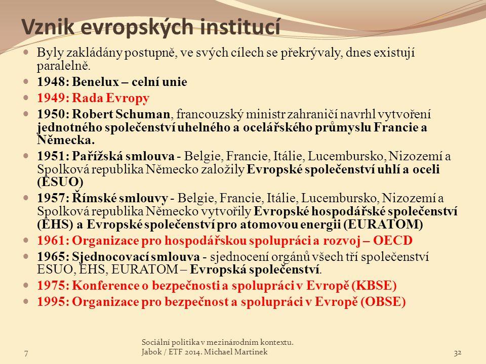 Vznik evropských institucí