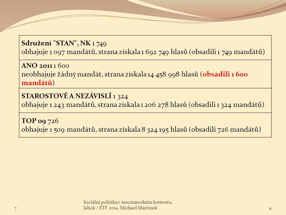 STAROSTOVÉ A NEZÁVISLÍ 1 324