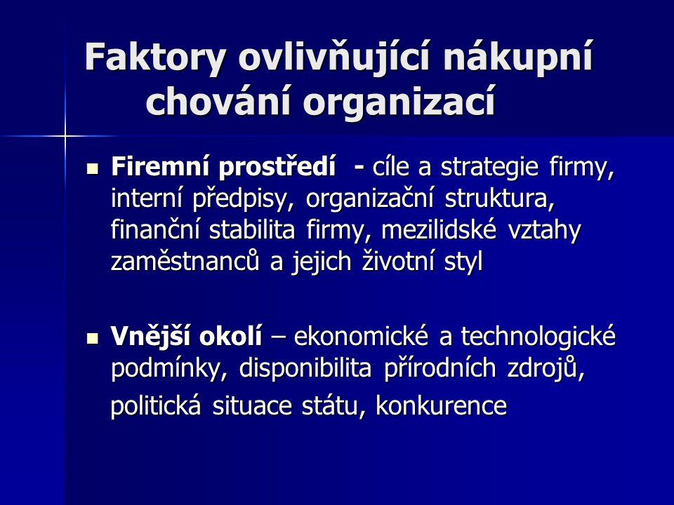 Faktory ovlivňující nákupní chování organizací