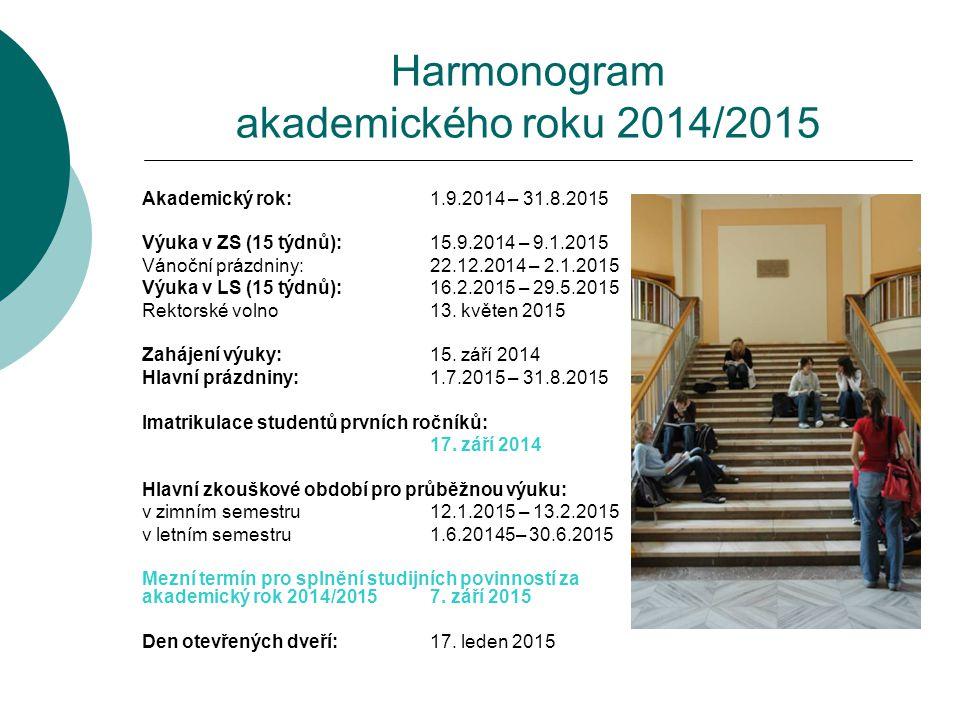Harmonogram akademického roku 2014/2015