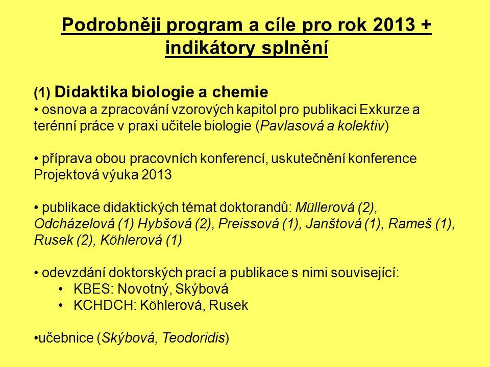 Podrobněji program a cíle pro rok 2013 + indikátory splnění