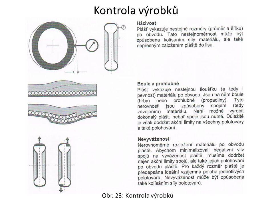 Kontrola výrobků Obr. 23: Kontrola výrobků