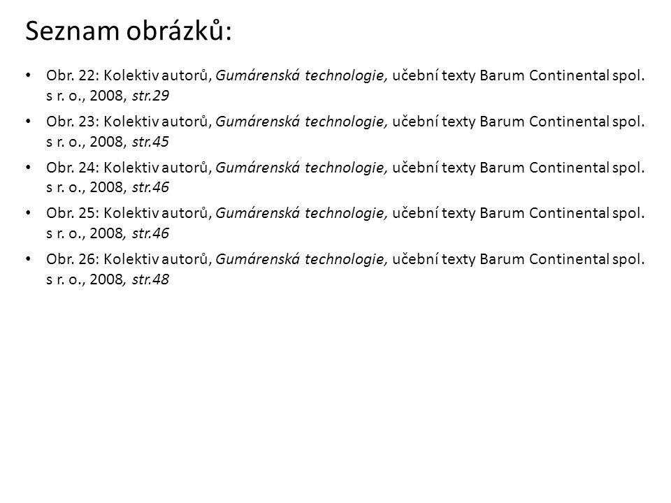 Seznam obrázků: Obr. 22: Kolektiv autorů, Gumárenská technologie, učební texty Barum Continental spol. s r. o., 2008, str.29.