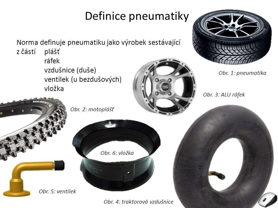 Definice pneumatiky Norma definuje pneumatiku jako výrobek sestávající z částí plášť. ráfek. vzdušnice (duše)