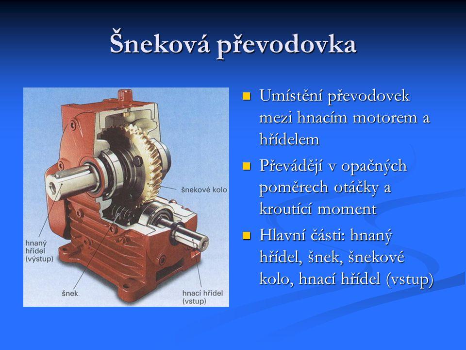 Šneková převodovka Umístění převodovek mezi hnacím motorem a hřídelem