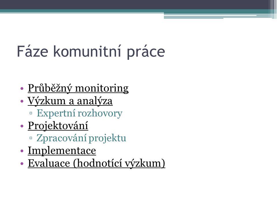 Fáze komunitní práce Průběžný monitoring Výzkum a analýza Projektování