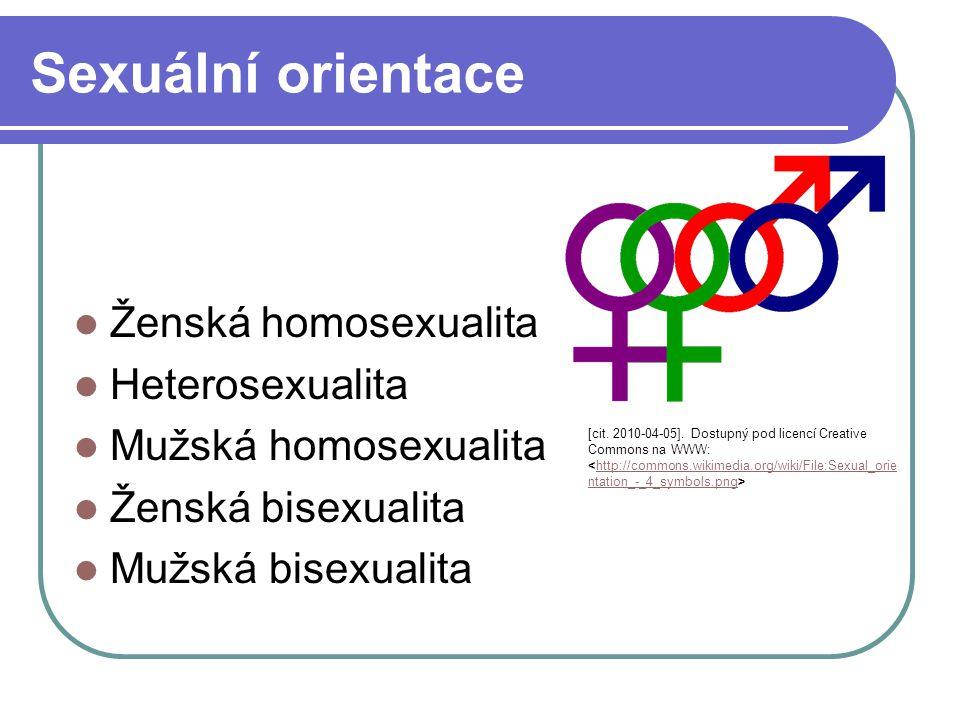 Sexuální orientace Ženská homosexualita Heterosexualita