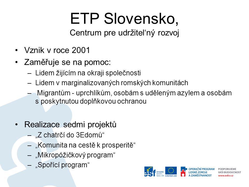 ETP Slovensko, Centrum pre udržitel'ný rozvoj