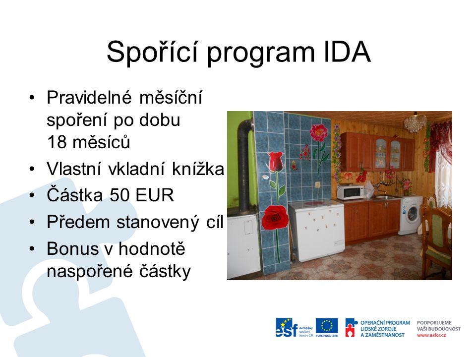 Spořící program IDA Pravidelné měsíční spoření po dobu 18 měsíců