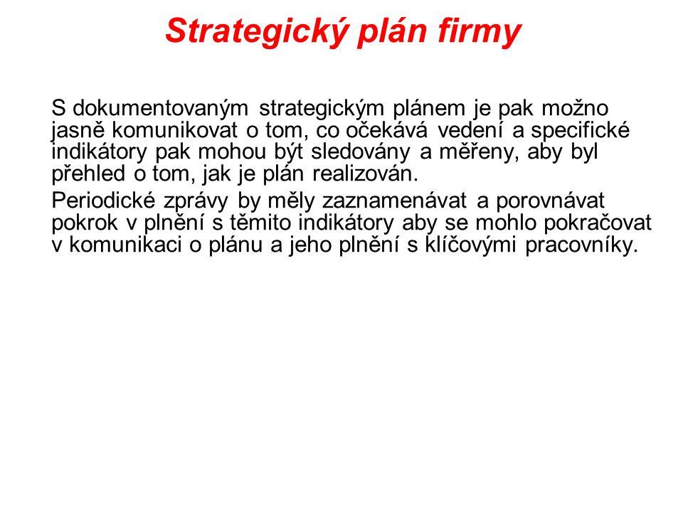 Strategický plán firmy