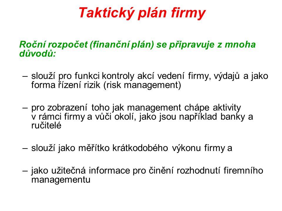 Taktický plán firmy Roční rozpočet (finanční plán) se připravuje z mnoha důvodů: