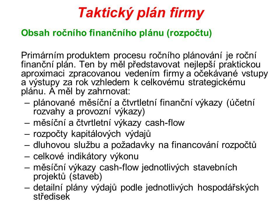 Taktický plán firmy Obsah ročního finančního plánu (rozpočtu)