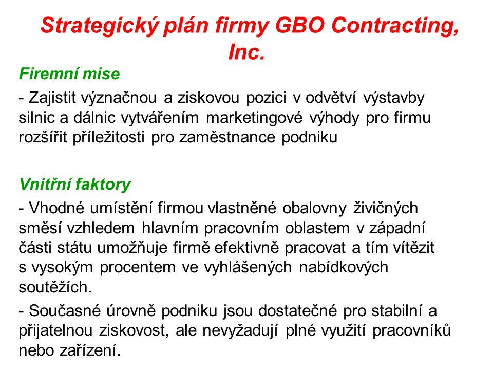 Strategický plán firmy GBO Contracting, Inc.