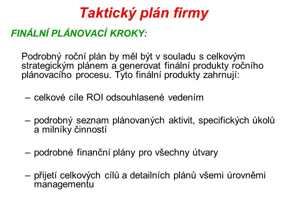 Taktický plán firmy FINÁLNÍ PLÁNOVACÍ KROKY: